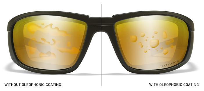 EN 166 standard eyewear